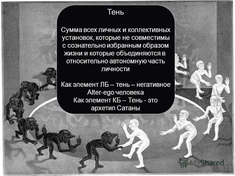 Тень Сумма всех личных и коллективных установок, которые не совместимы с сознательно избранным образом жизни и которые объединяются в относительно автономную часть личности Как элемент ЛБ – тень – негативное Alter-ego человека Как элемент КБ – Тень -