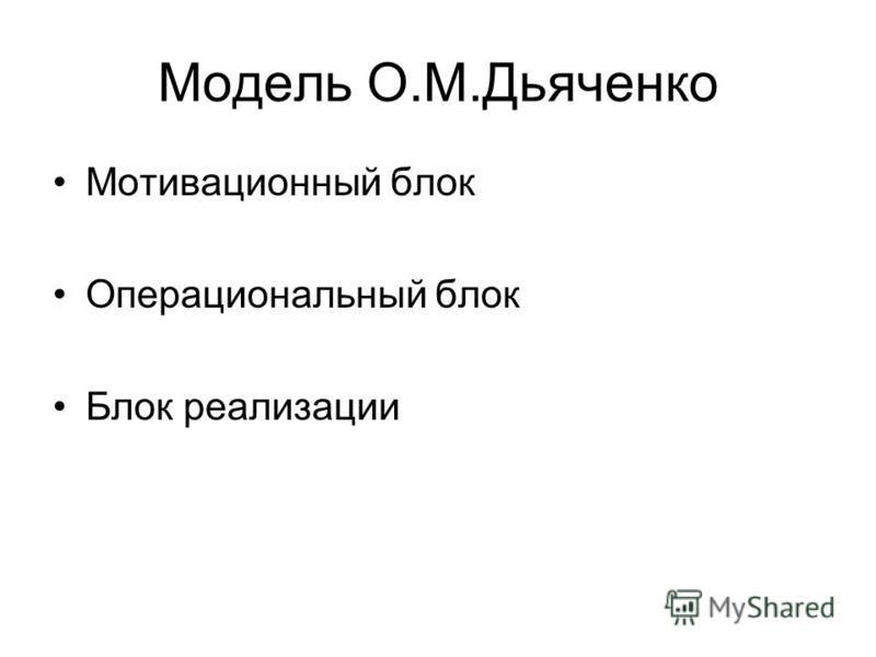 Модель О.М.Дьяченко Мотивационный блок Операциональный блок Блок реализации
