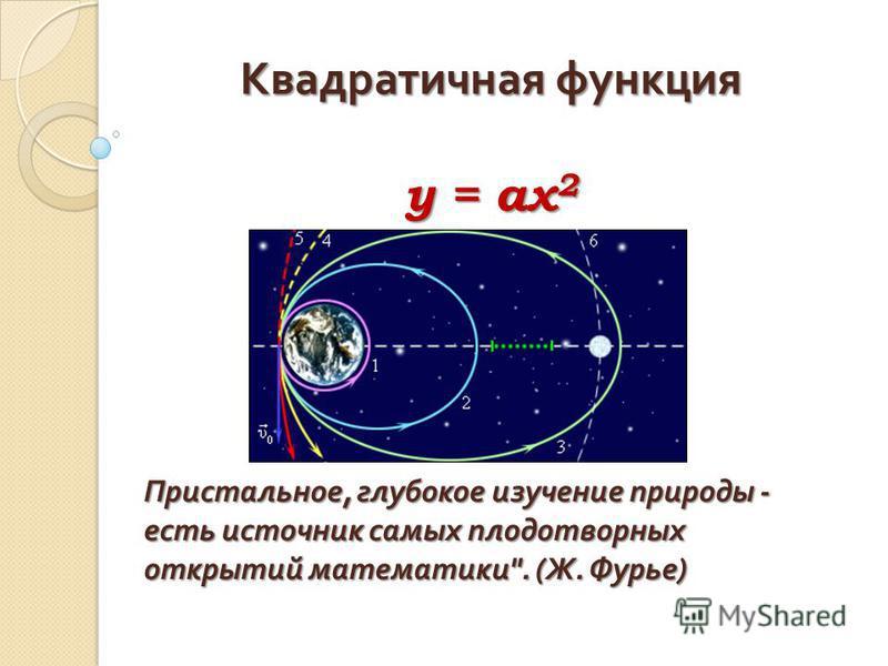Квадратичная функция у = ах 2 Пристальное, глубокое изучение природы - есть источник самых плодотворных открытий математики . ( Ж. Фурье )