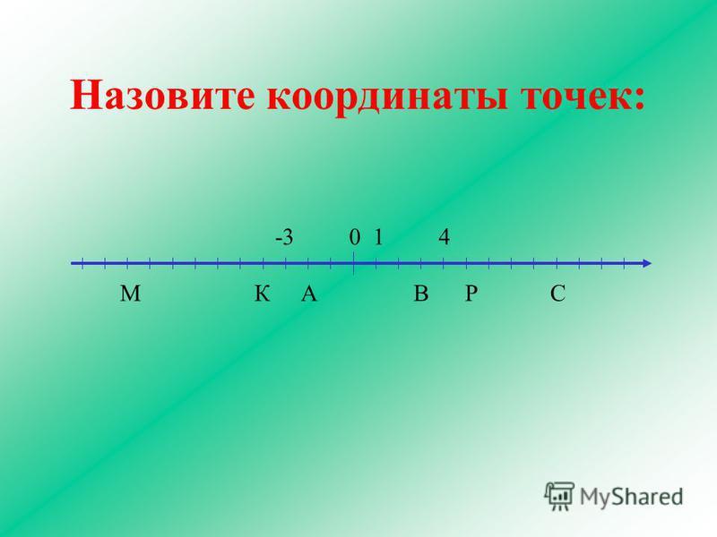 Назовите координаты точек: -3 0 1 4 М К А В Р С