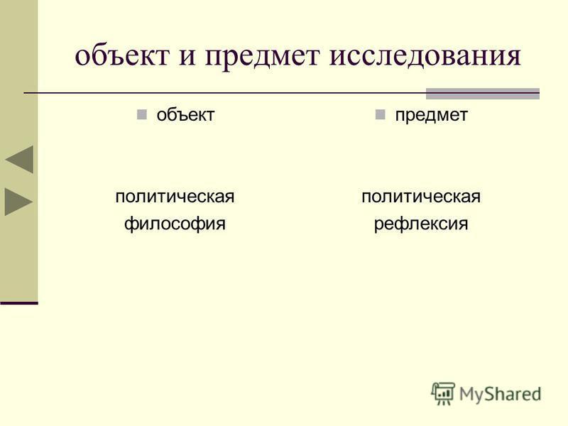 объект и предмет исследования объект политическая философия предмет политическая рефлексия