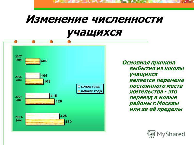 Изменение численности учащихся Основная причина выбытия из школы учащихся является перемена постоянного места жительства - это переезд в новые районы г.Москвы или за её пределы