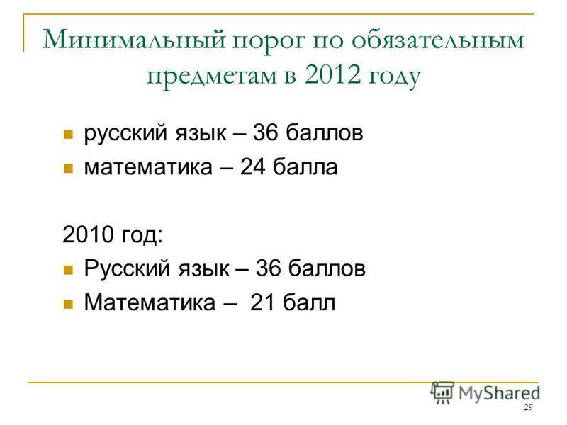 29 Минимальный порог по обязательным предметам в 2012 году русский язык – 36 баллов математика – 24 балла 2010 год: Русский язык – 36 баллов Математика – 21 балл