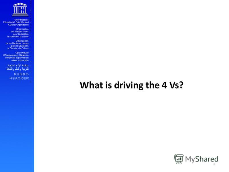 What is driving the 4 Vs? 4