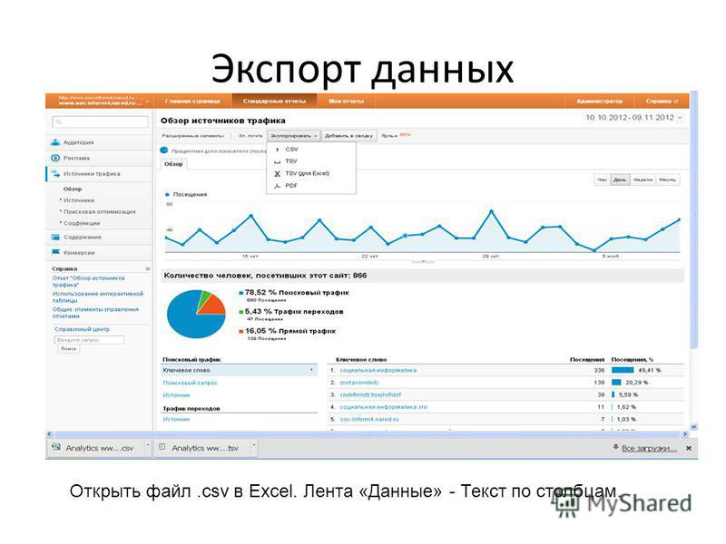 Экспорт данных Открыть файл.csv в Excel. Лента «Данные» - Текст по столбцам.