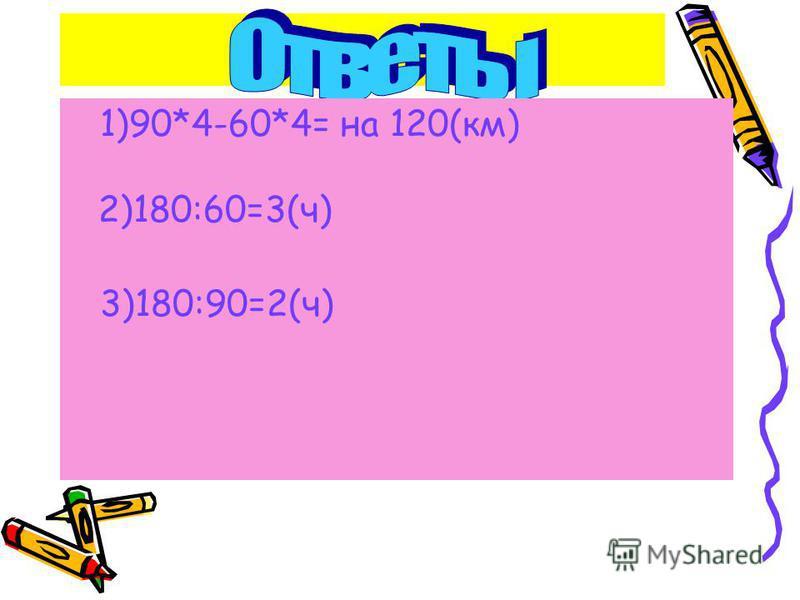 1)90*4-60*4= на 120(км) 2)180:60=3(ч) 3)180:90=2(ч)
