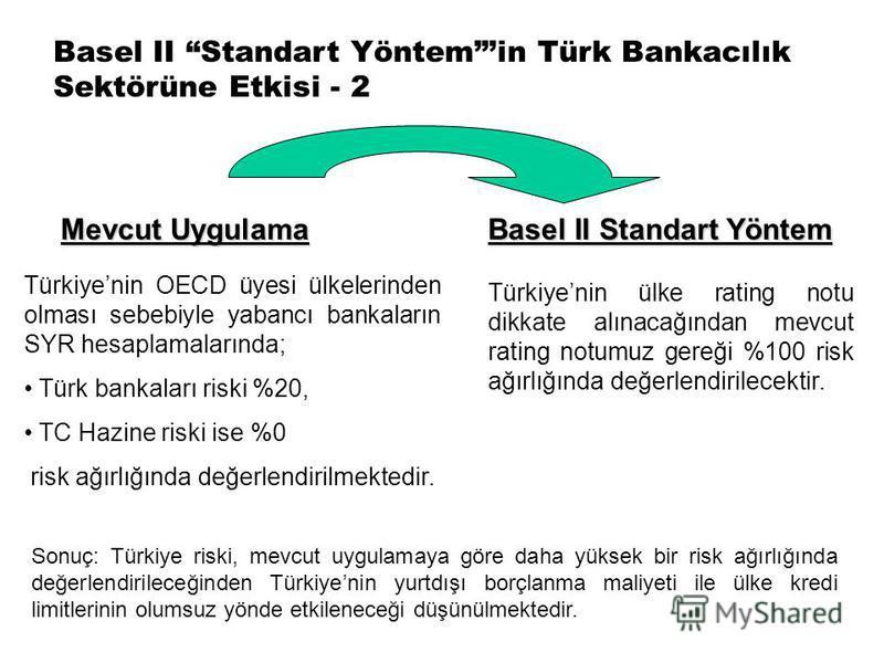 Basel II Standart Yöntemin Türk Bankacılık Sektörüne Etkisi - 2 Sonuç: Türkiye riski, mevcut uygulamaya göre daha yüksek bir risk ağırlığında değerlendirileceğinden Türkiyenin yurtdışı borçlanma maliyeti ile ülke kredi limitlerinin olumsuz yönde etki