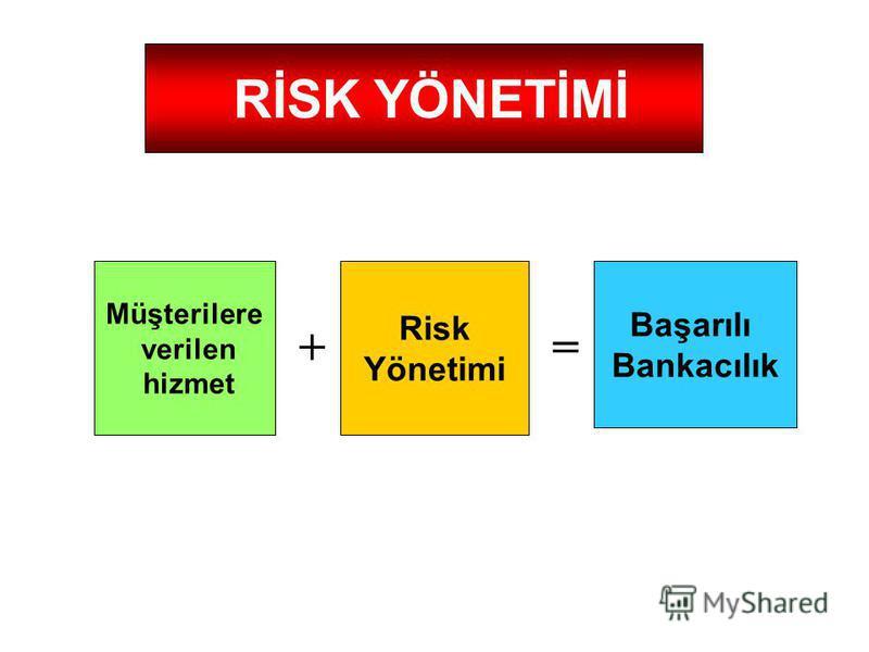 Müşterilere verilen hizmet Risk Yönetimi += Başarılı Bankacılık RİSK YÖNETİMİ