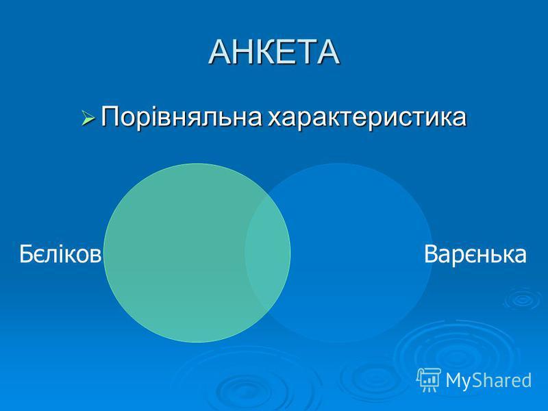 АНКЕТА Порівняльна характеристика Порівняльна характеристика БєліковВарєнька