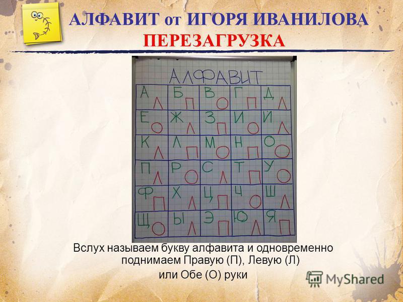 АЛФАВИТ от ИГОРЯ ИВАНИЛОВА ПЕРЕЗАГРУЗКА Вслух называем букву алфавита и одновременно поднимаем Правую (П), Левую (Л) или Обе (О) руки