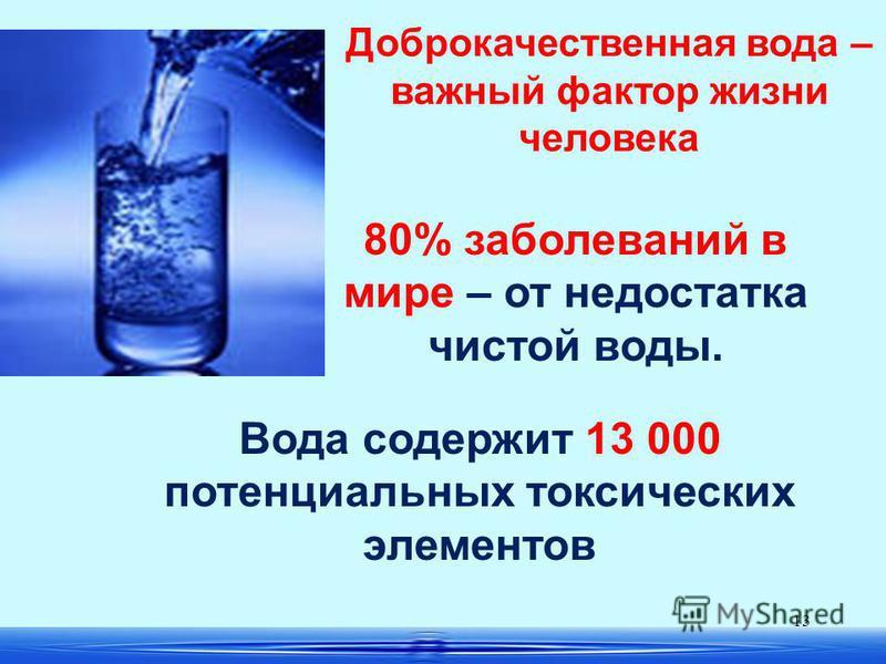 13 80% заболеваний в мире – от недостатка чистой воды. Доброкачественная вода – важный фактор жизни человека Вода содержит 13 000 потенциальных токсических элементов