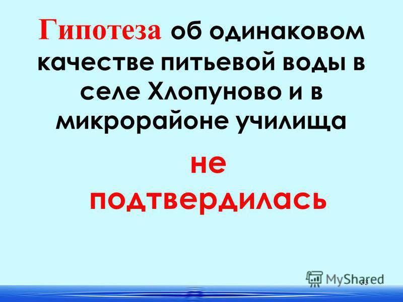 33 Гипотеза об одинаковом качестве питьевой воды в селе Хлопуново и в микрорайоне училища не подтвердилась
