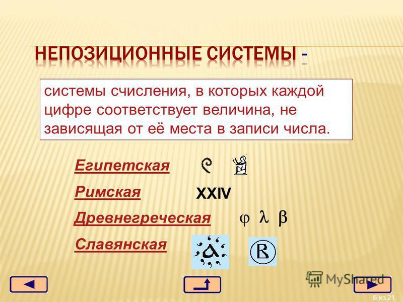 6 из 21 системы счисления, в которых каждой цифре соответствует величина, не зависящая от её места в записи числа. Египетская Римская Древнегреческая Славянская XXIV