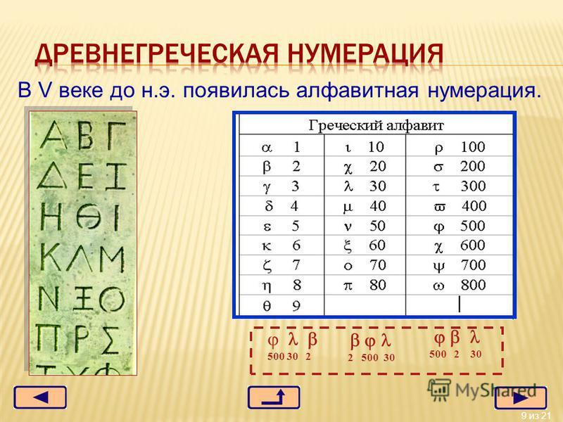 9 из 21 500 30 2 2 500 30 500 2 30 В V веке до н.э. появилась алфавитная нумерация.