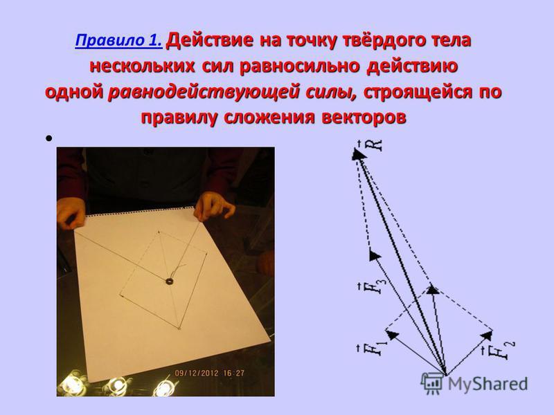 Действие на точку твёрдого тела нескольких сил равносильно действию одной равнодействующей силы, строящейся по правилу сложения векторов Правило 1. Действие на точку твёрдого тела нескольких сил равносильно действию одной равнодействующей силы, строя