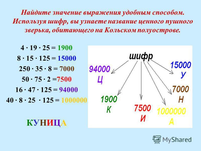 Найдите значение выражения удобным способом. Используя шифр, вы узнаете название ценного пушного зверька, обитающего на Кольском полуострове. 4 · 19 · 25 = 1900 8 · 15 · 125 = 15000 250 · 35 · 8 = 7000 50 · 75 · 2 =7500 16 · 47 · 125 = 94000 40 · 8 ·