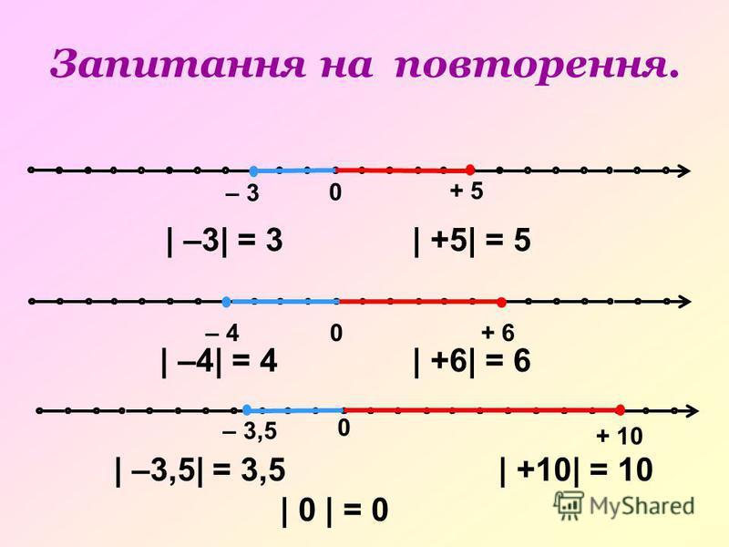 0 0 – 3 + 5 – 3,5 + 10 0– 4+ 6 | –3| = 3| +5| = 5 | –4| = 4| +6| = 6 | –3,5| = 3,5| +10| = 10 Запитання на повторення. | 0 | = 0