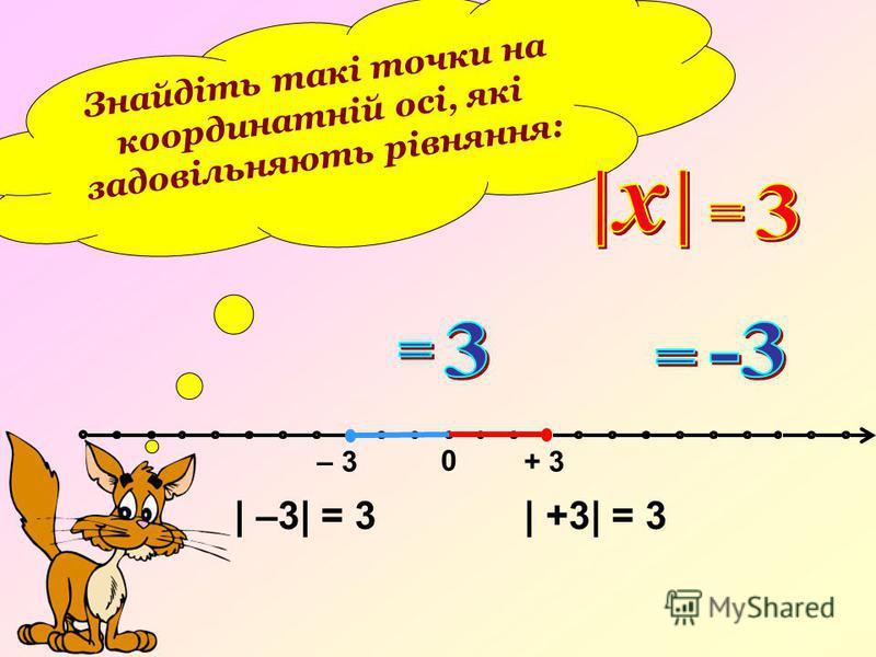 Знайдіть такі точки на координатній осі, які задовільняють рівняння: 0 – 3+ 3 | –3| = 3| +3| = 3
