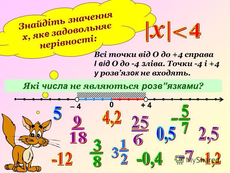 Знайдіть значення х, як е задовольняє нерівності: 0 – 4 + 4 Всі точки від О до +4 справа І від О до -4 з ліва. Точки -4 і +4 у розвяз ок не входять. Які числа не являються розвязками ?