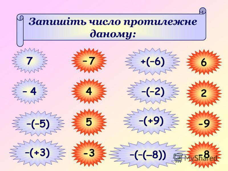 Запишіть число протилежне даному: 7– 7– 7 – 4– 44 –(–5) 5 –(+3) -3-3 6 2 -9-9 -8-8 +(–6) –(–2) –(+9) –(–( – 8))