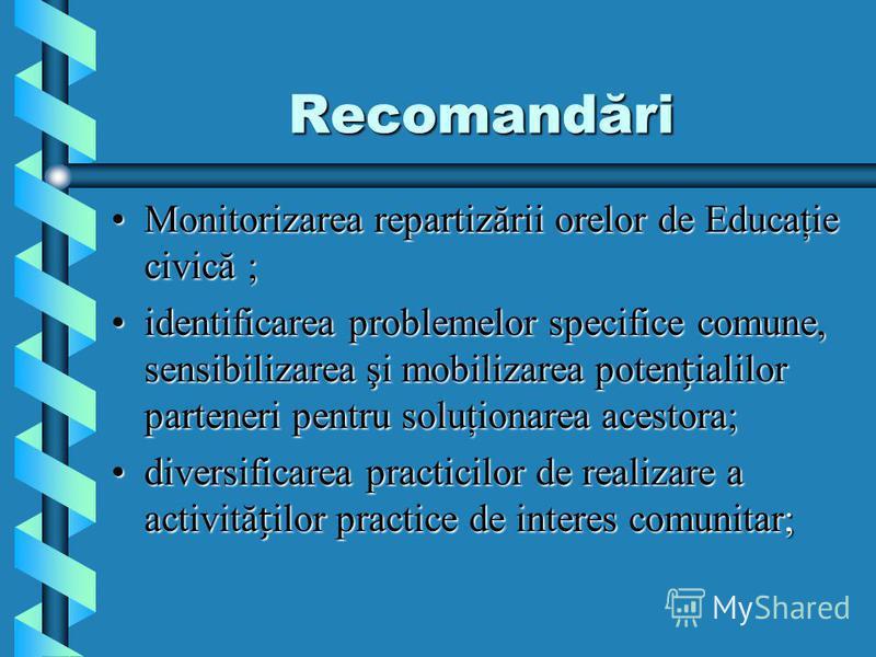 Recomandări Monitorizarea repartizării orelor de Educaţie civică ;Monitorizarea repartizării orelor de Educaţie civică ; identificarea problemelor specifice comune, sensibilizarea şi mobilizarea potenialilor parteneri pentru soluţionarea acestora;ide