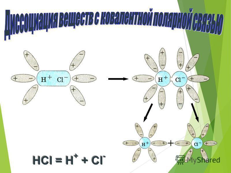 HCl = H + + Cl -