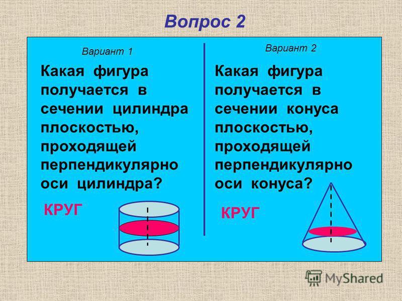Вопрос 2 Вариант 1 Вариант 2 Какая фигура получается в сечении цилиндра плоскостью, проходящей перпендикулярно оси цилиндра? Какая фигура получается в сечении конуса плоскостью, проходящей перпендикулярно оси конуса? КРУГ