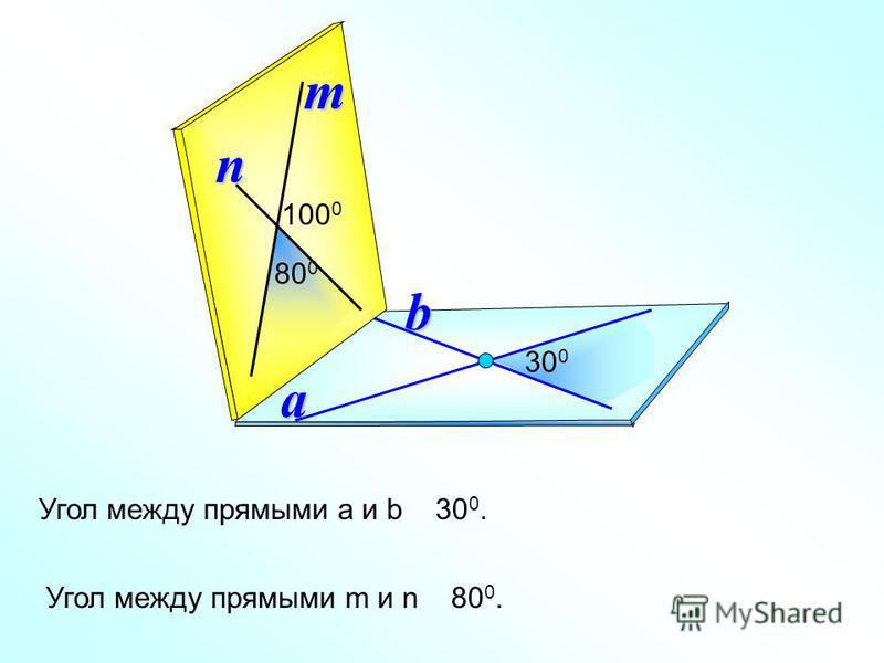 a b 30 0 n 100 0 m 800800 Угол между прямыми m и n 80 0. Угол между прямыми а и b 30 0.