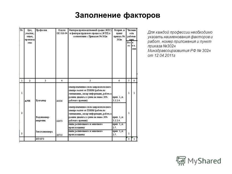 Заполнение факторов Рис. 1 графы 1-4 списка контингентов Для каждой профессии необходимо указать наименования факторов и работ, номер приложения и пункт приказа 302 н Минздравсоцразвития РФ 302 н от 12.04.2011 г
