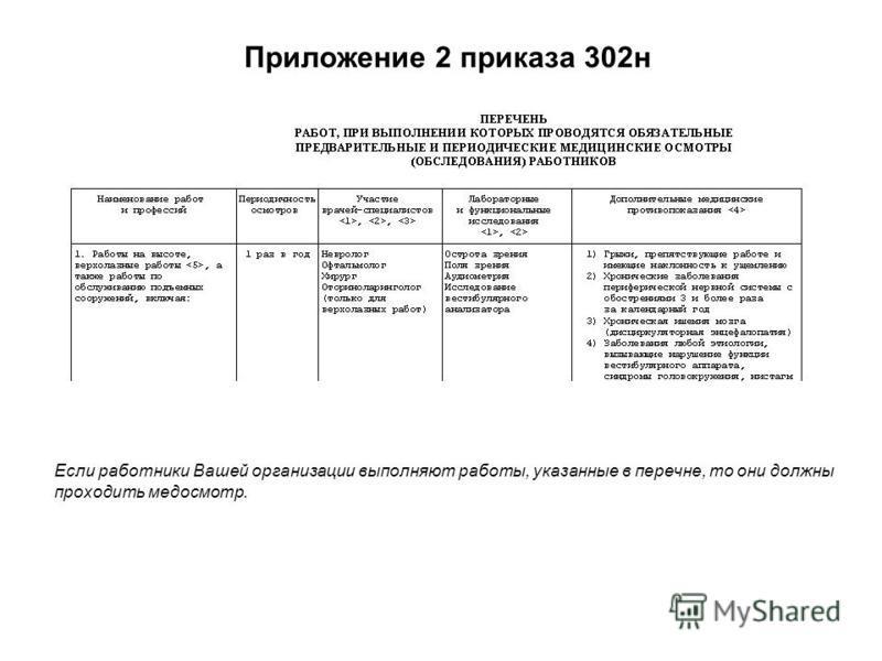 Приложение 2 приказа 302 н Если работники Вашей организации выполняют работы, указанные в перечне, то они должны проходить медосмотр.