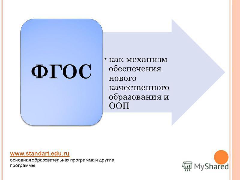 как механизм обеспечения нового качественного образования и ООП ФГОС www.standart.edu.ru основная образовательная программа и другие программы