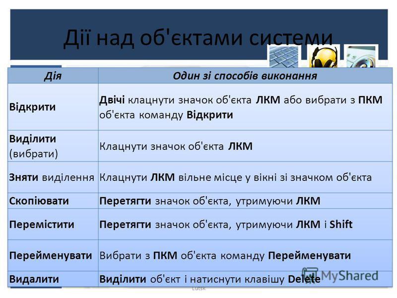 Chashuk O., science teacher, school23, Lutsk