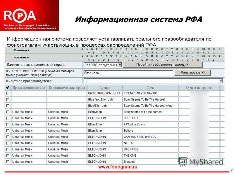 9 Информационная система РФА www.fonogram.ru Информационная система позволяет устанавливать реального правообладателя по фонограммам участвующих в процессах распределений РФА.