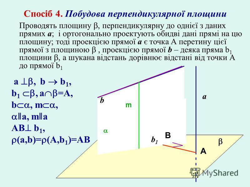 a b A B Спосіб 4. Побудова перпендикулярної площини Проводять площину, перпендикулярну до однієї з даних прямих a; і ортогонально проектують обидві дані прямі на цю площину; тоді проекцією прямої a є точка А перетину цієї прямої з площиною, проекцією