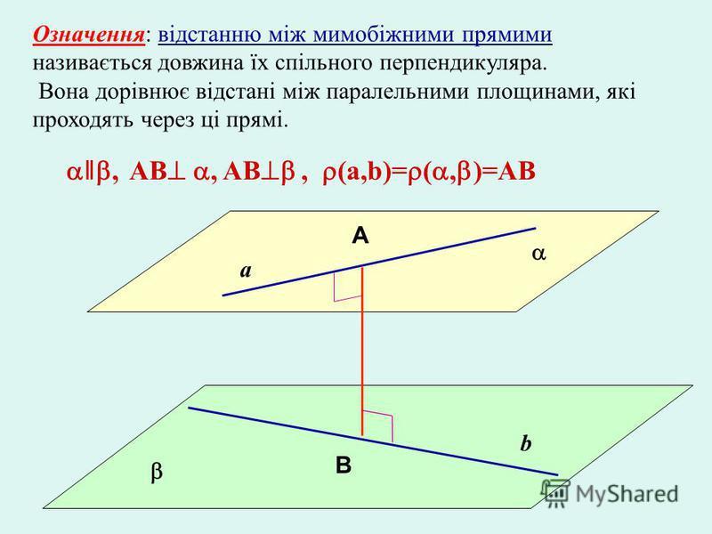 Означення: відстанню між мимобіжними прямими називається довжина їх спільного перпендикуляра. Вона дорівнює відстані між паралельними площинами, які проходять через ці прямі. a b A B ǁ, AB, AB, (a,b)= (, )=AB