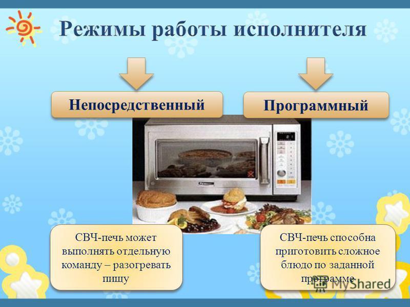 Непосредственный Программный СВЧ-печь может выполнять отдельную команду – разогревать пищу СВЧ-печь способна приготовить сложное блюдо по заданной программе