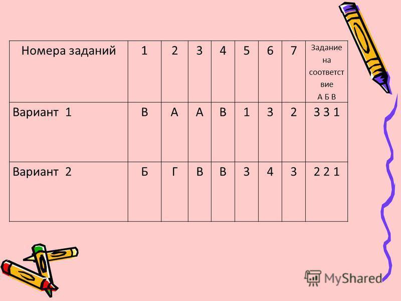 Номера заданий 1234567 Задание на соответствие А Б В Вариант 1ВААВ1323 3 1 Вариант 2БГВВ3432 2 1