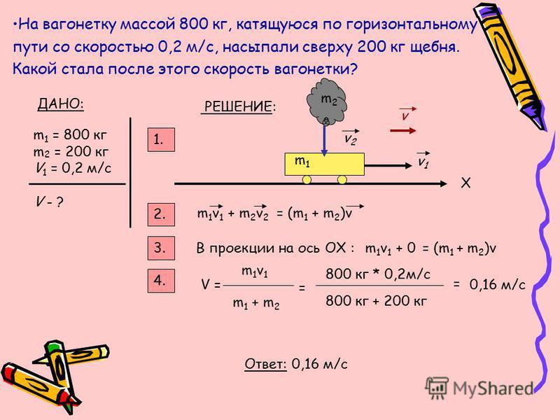 На вагонетку массой 800 кг, катящуюся по горизонтальному пути со скоростью 0,2 м/с, насыпали сверху 200 кг щебня. Какой стала после этого скорость вагонетки? ДАНО: m 1 = 800 кг m 2 = 200 кг V 1 = 0,2 м/с V - ? РЕШЕНИЕ: 1. v2v2 v1v1 v 2. m1m1 m2m2 m1v
