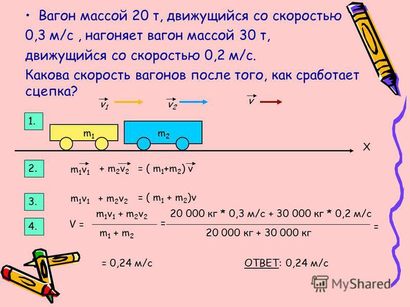 Вагон массой 20 т, движущийся со скоростью 0,3 м/с, нагоняет вагон массой 30 т, движущийся со скоростью 0,2 м/с. Какова скорость вагонов после того, как сработает сцепка? v1v1 v2v2 v m1m1 m2m2 1. 2. m1v1m1v1 + m 2 v 2 = ( m 1 +m 2 ) v X 3. m1v1m1v1 +