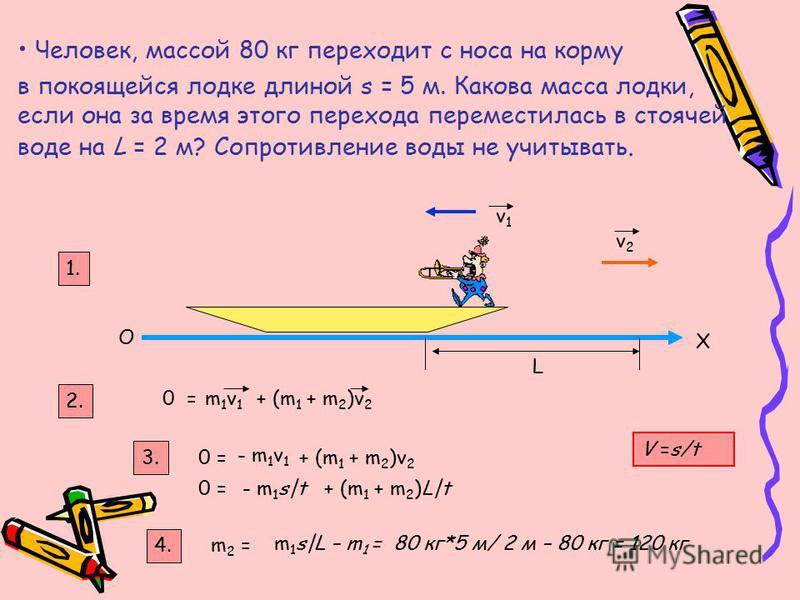 Человек, массой 80 кг переходит с носа на корму в покоящейся лодке длиной s = 5 м. Какова масса лодки, если она за время этого перехода переместилась в стоячей воде на L = 2 м? Сопротивление воды не учитывать. О Х v2v2 v1v1 1. 2. L 0 =m1v1m1v1 + (m 1