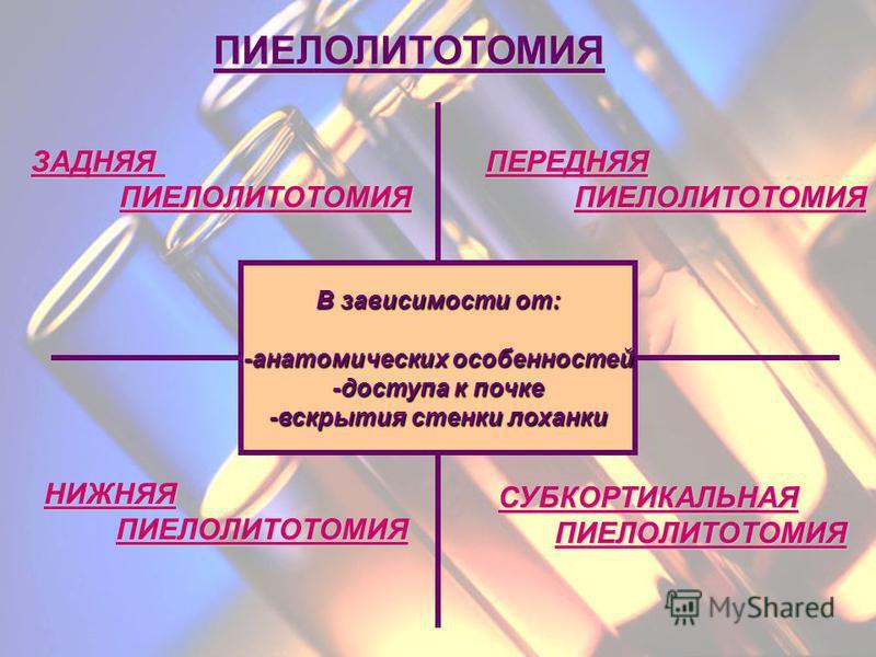 ПИЕЛОЛИТОТОМИЯ В зависимости от: -анатомических особенностей -доступа к почке -вскрытия стенки лоханки ЗАДНЯЯ ПИЕЛОЛИТОТОМИЯ ПИЕЛОЛИТОТОМИЯПЕРЕДНЯЯ НИЖНЯЯ СУБКОРТИКАЛЬНАЯ