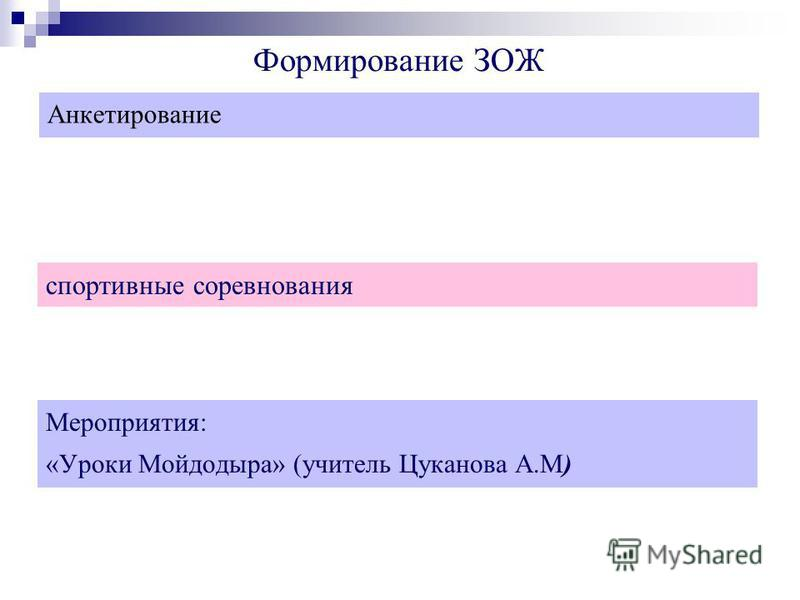 Формирование ЗОЖ Анкетирование спортивные соревнования Мероприятия: «Уроки Мойдодыра» (учитель Цуканова А.М)