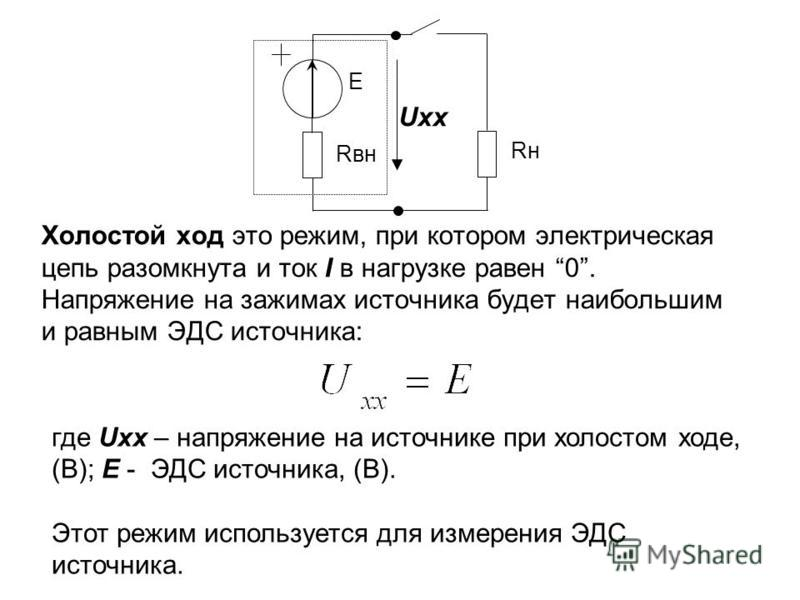 Холостой ход это режим, при котором электрическая цепь разомкнута и ток I в нагрузке равен 0. Напряжение на зажимах источника будет наибольшим и равным ЭДС источника: где Uхх – напряжение на источнике при холостом ходе, (В); E - ЭДС источника, (В). Э