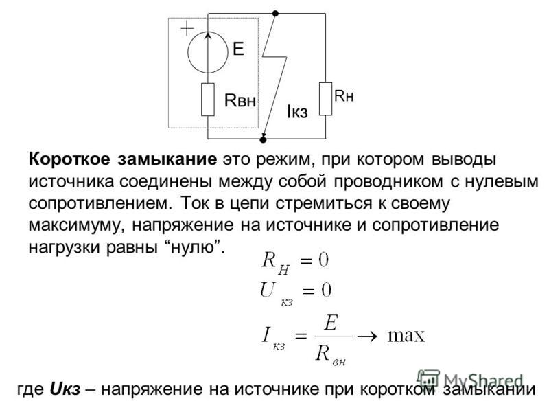 Короткое замыкание это режим, при котором выводы источника соединены между собой проводником с нулевым сопротивлением. Ток в цепи стремиться к своему максимуму, напряжение на источнике и сопротивление нагрузки равны нулю. где Uкз – напряжение на исто