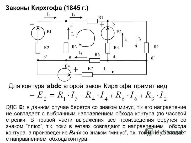 Законы Кирхгофа (1845 г.) Для контура abdc второй закон Кирхгофа примет вид ЭДС E 2 в данном случае берется со знаком минус, т.к его направление не совпадает с выбранным направлением обхода контура (по часовой стрелки. В правой части выражения все пр