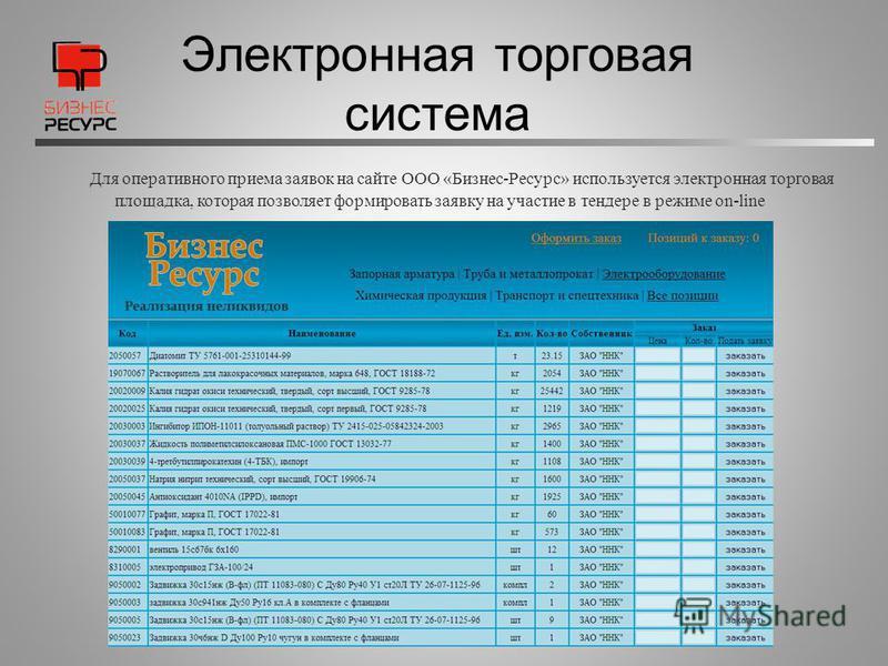 Электронная торговая система Для оперативного приема заявок на сайте ООО «Бизнес-Ресурс» используется электронная торговая площадка, которая позволяет формировать заявку на участие в тендере в режиме on-line