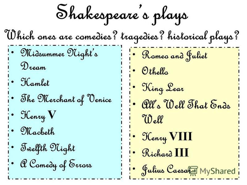 Shakespeares plays Which ones are comedies? tragedies? historical plays? Midsummer Nights Dream Hamlet The Merchant of Venice Henry V Macbeth Twelfth Night A Comedy of Errors Romeo and Juliet Othello King Lear Alls Well That Ends Well Henry VIII Rich