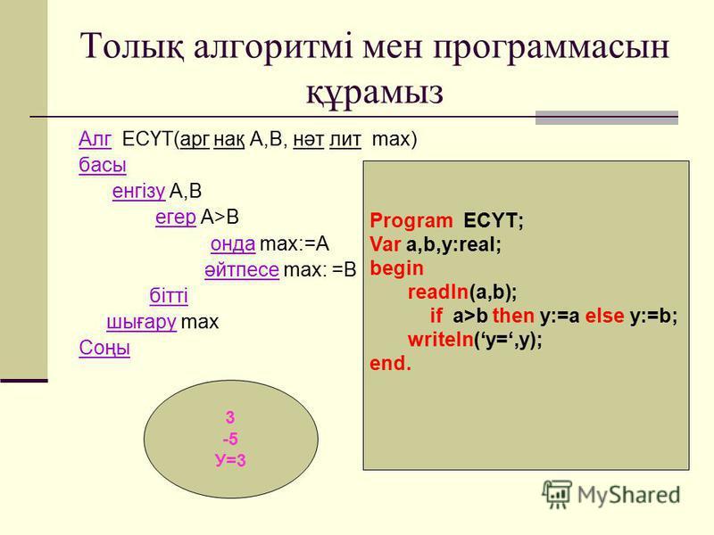 Толық алгоритмі мен программасын құрамыз Алг ЕСҮТ(арг нақ А,В, нәт лит max) басы енгізу А,В егер А>B онда max:=A әйтпесе max: =В бітті шығару max Соңы /max=y/ Program ECYT; Var a,b,y:real; begin readln(a,b); if a>b then y:=a else y:=b; writeln(y=,y);
