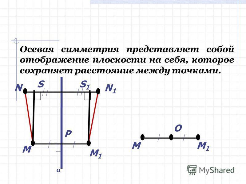 А А1А1 В В1В1 Каждой точке плоскости ставится в соответствие какая-то точка этой же плоскости, причем любая точка плоскости оказывается сопоставленной некоторой точке (отображение плоскости на себя).
