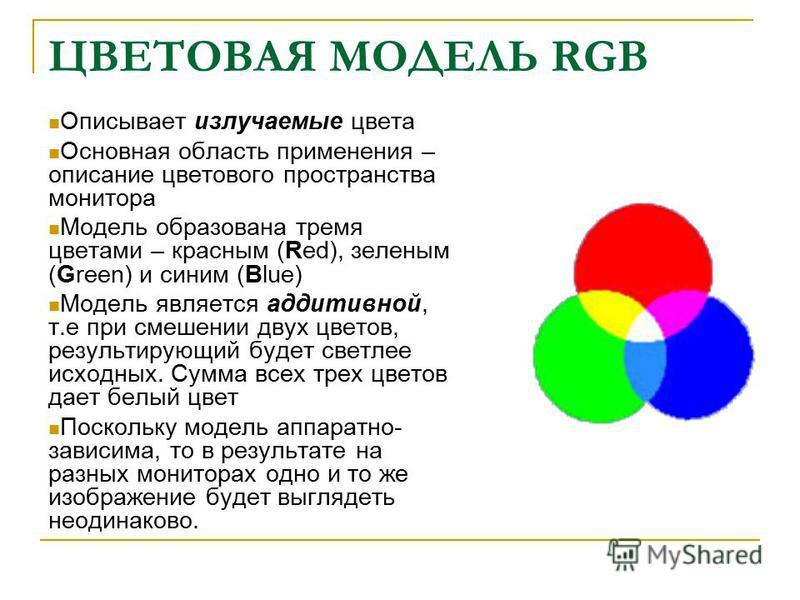 ЦВЕТОВАЯ МОДЕЛЬ RGB Описывает излучаемые цвета Основная область применения – описание цветового пространства монитора Модель образована тремя цветами – красным (Red), зеленым (Green) и синим (Blue) Модель является аддитивной, т.е при смешении двух цв